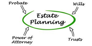 Estate Planning vs. Will? What is the Difference?